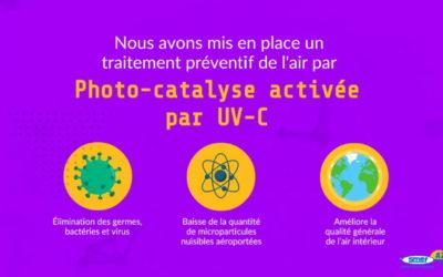 Photo-catalyse activée par UV-C